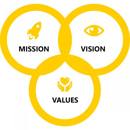 mission-vission-value-2